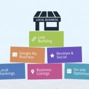 Using Local Search Engine Optimization To Drive More Visitors To Your Site